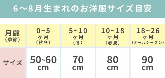 6~8月生まれのお洋服サイズ目安